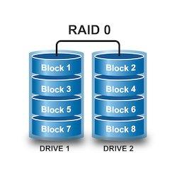Log. Drive1 as RAID-0...
